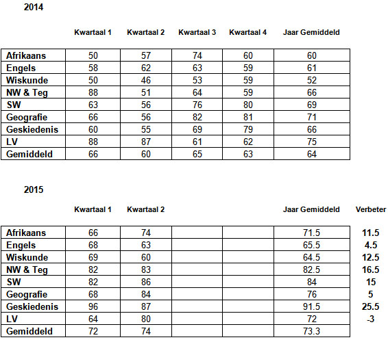 Rapport